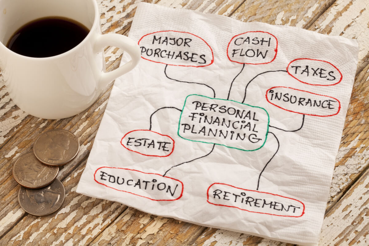 Starting a Business? Prepare Yourself Financially